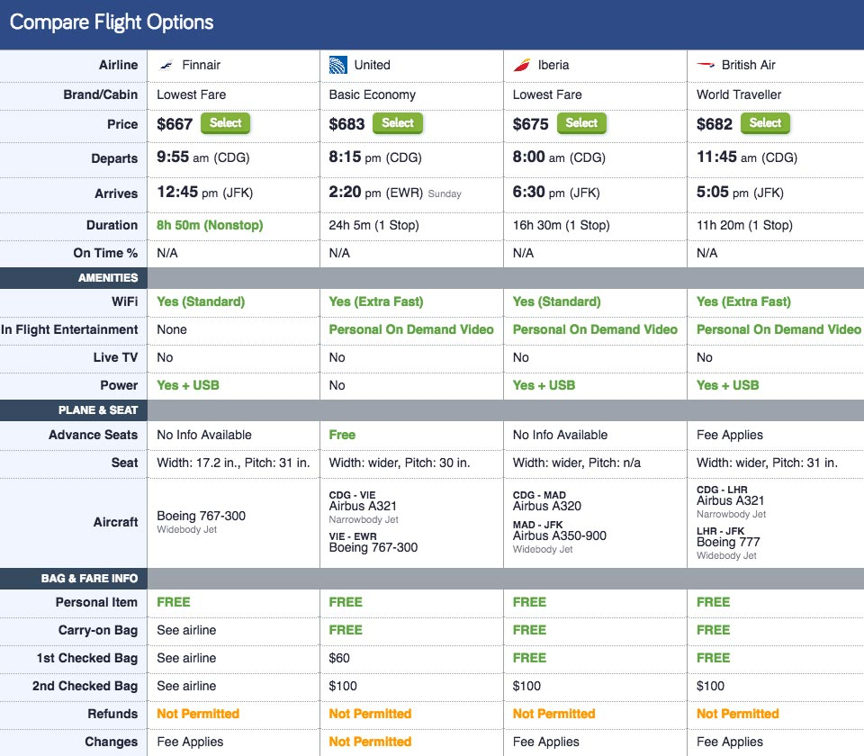 CheapAir Price Comparison Tool